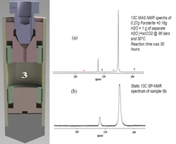 High-Pressure Rotor for Magic Angle Spinning Nuclear Magnetic Resonance Spectroscopy
