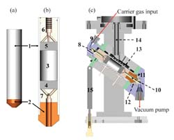 Large Sample Volume MAS NMR Probe for In Situ Investigations with Constant Flow of Reactants