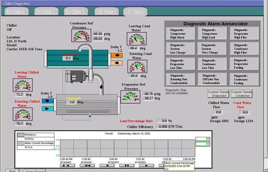 mcquay centrifugal chiller service manual